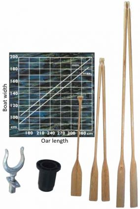 Oars and accessories
